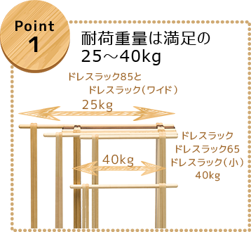Load capacity 25kg to 40kg 耐 Long-lasting Ethical consumption furniture