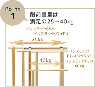 Load capacity of 25kg to 40kg, long-lasting ethical consumption furniture