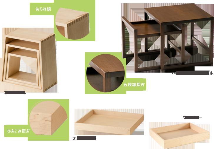 Nest table, nest stool, tray